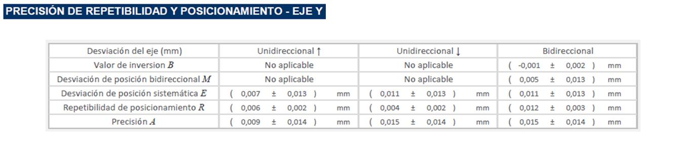 Precisión Mecanizados Bahía de Cádiz 02