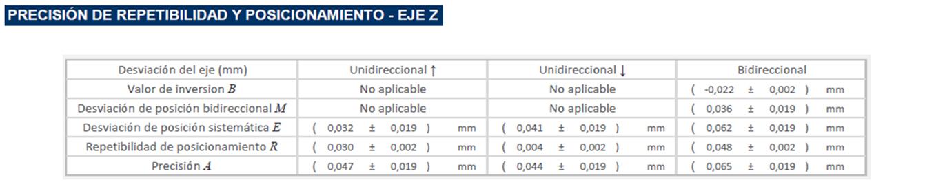 Precisión Mecanizados Bahía de Cádiz 03